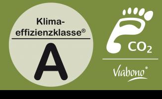 KlimaZeichen_KEK_A_de_2017